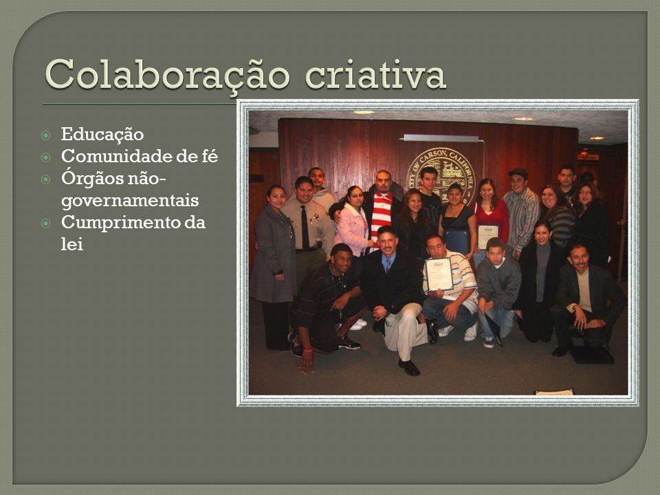 Latino Coalition for Faith & Community Leadership (661) 326-8845 rramos@latinocoalition.org www.RichardRRamos.com