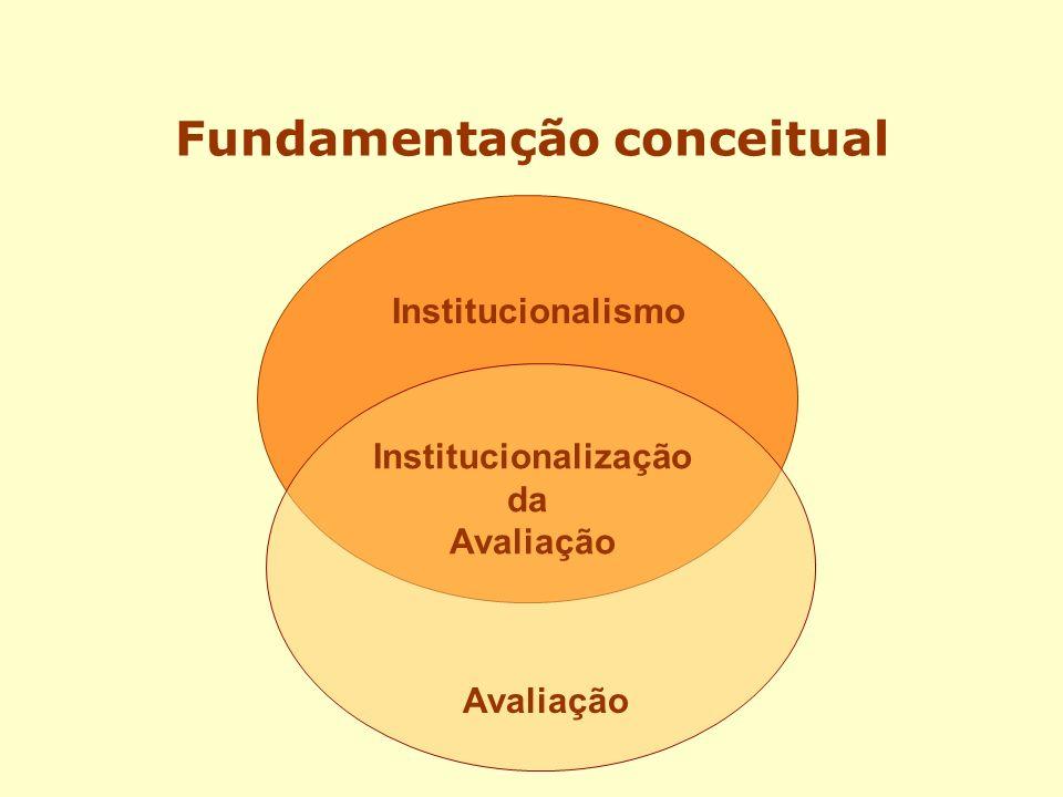 Fundamentação conceitual Institucionalismo Avaliação Institucionalização da Avaliação