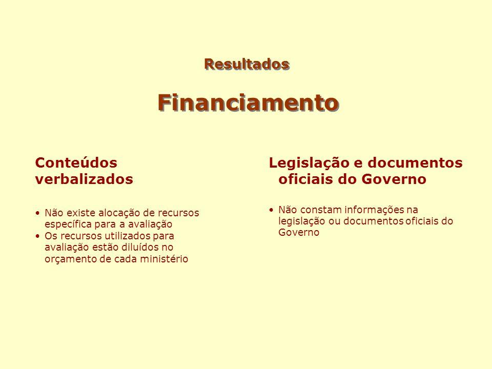 Resultados Financiamento Conteúdos verbalizados Não existe alocação de recursos específica para a avaliação Os recursos utilizados para avaliação estã