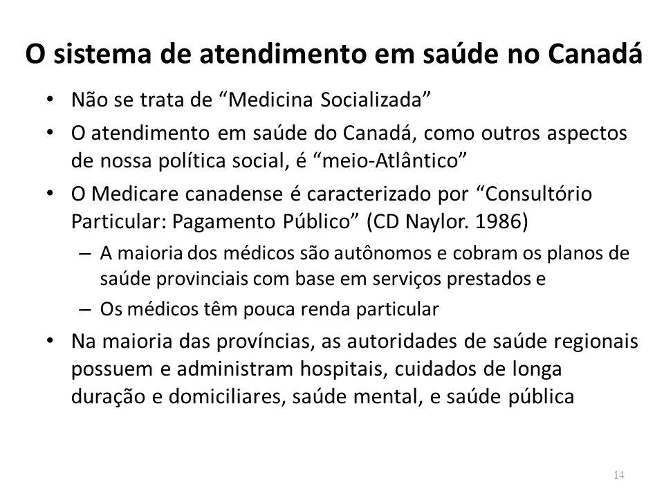 O sistema de atendimento em saúde no Canadá Não se trata de Medicina Socializada O atendimento em saúde do Canadá, como outros aspectos de nossa polít