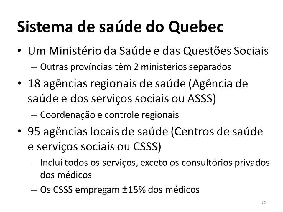 Sistema de saúde do Quebec Um Ministério da Saúde e das Questões Sociais – Outras províncias têm 2 ministérios separados 18 agências regionais de saúd