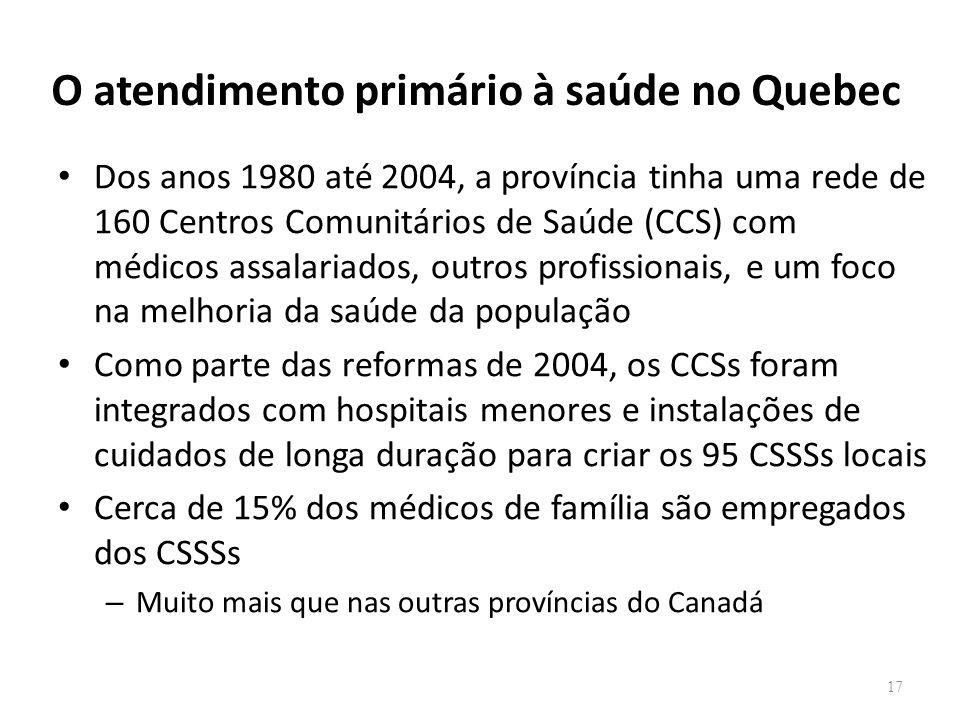 O atendimento primário à saúde no Quebec Dos anos 1980 até 2004, a província tinha uma rede de 160 Centros Comunitários de Saúde (CCS) com médicos ass