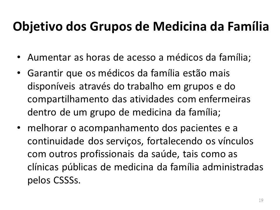 Objetivo dos Grupos de Medicina da Família Aumentar as horas de acesso a médicos da família; Garantir que os médicos da família estão mais disponíveis