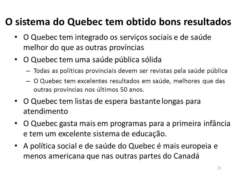 O sistema do Quebec tem obtido bons resultados O Quebec tem integrado os serviços sociais e de saúde melhor do que as outras províncias O Quebec tem u