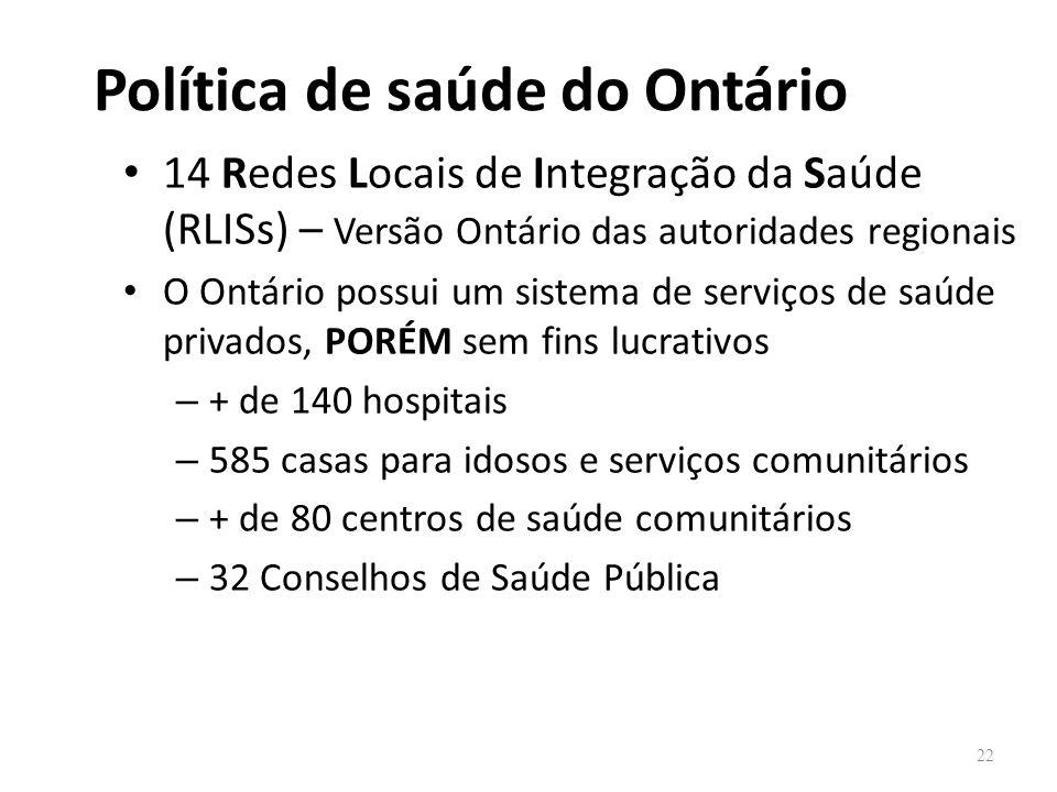 Política de saúde do Ontário 14 Redes Locais de Integração da Saúde (RLISs) – Versão Ontário das autoridades regionais O Ontário possui um sistema de