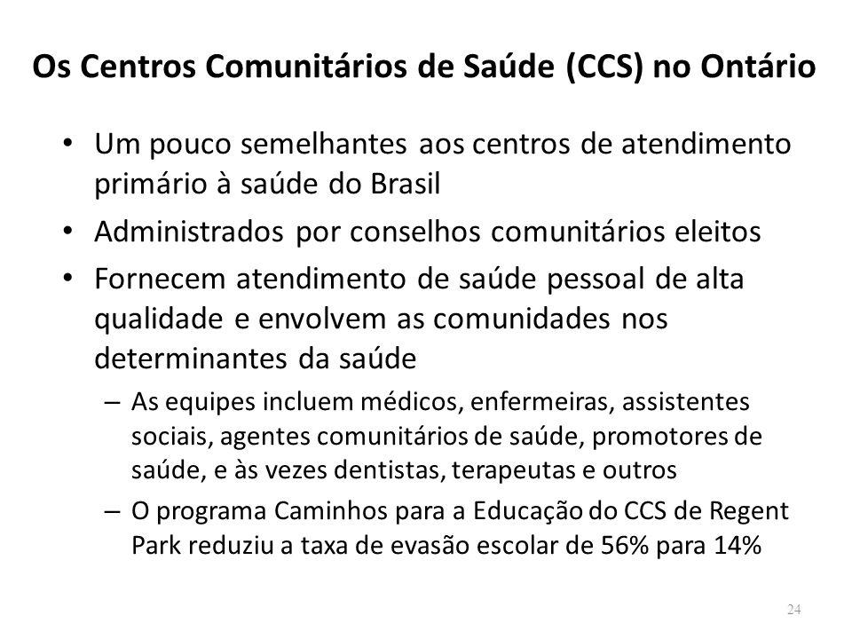 Os Centros Comunitários de Saúde (CCS) no Ontário Um pouco semelhantes aos centros de atendimento primário à saúde do Brasil Administrados por conselh