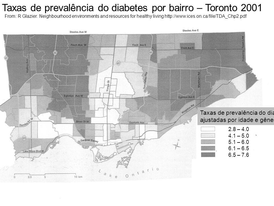 2.8 – 4.0 4.1 – 5.0 5.1 – 6.0 6.1 – 6.5 6.5 – 7.6 Taxas de prevalência do diabetes ajustadas por idade e gênero Taxas de prevalência do diabetes por b