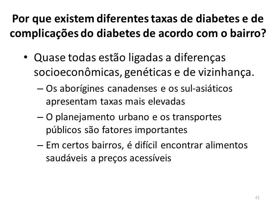 Por que existem diferentes taxas de diabetes e de complicações do diabetes de acordo com o bairro? Quase todas estão ligadas a diferenças socioeconômi