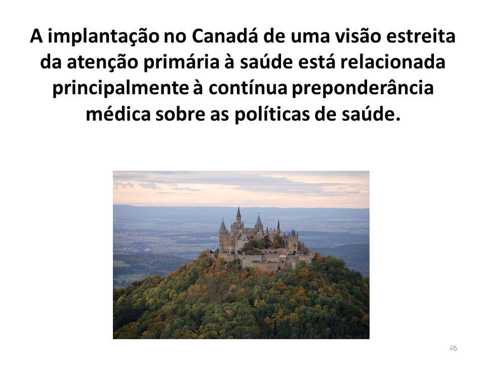 A implantação no Canadá de uma visão estreita da atenção primária à saúde está relacionada principalmente à contínua preponderância médica sobre as po