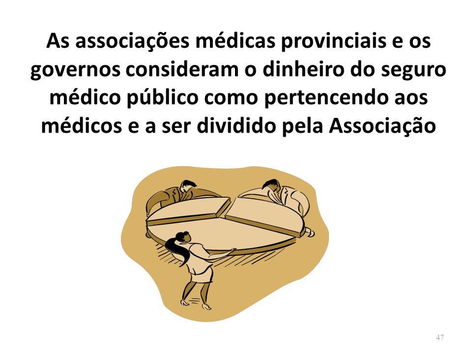 As associações médicas provinciais e os governos consideram o dinheiro do seguro médico público como pertencendo aos médicos e a ser dividido pela Ass