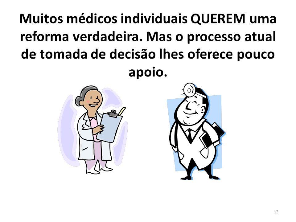 Muitos médicos individuais QUEREM uma reforma verdadeira. Mas o processo atual de tomada de decisão lhes oferece pouco apoio. 52