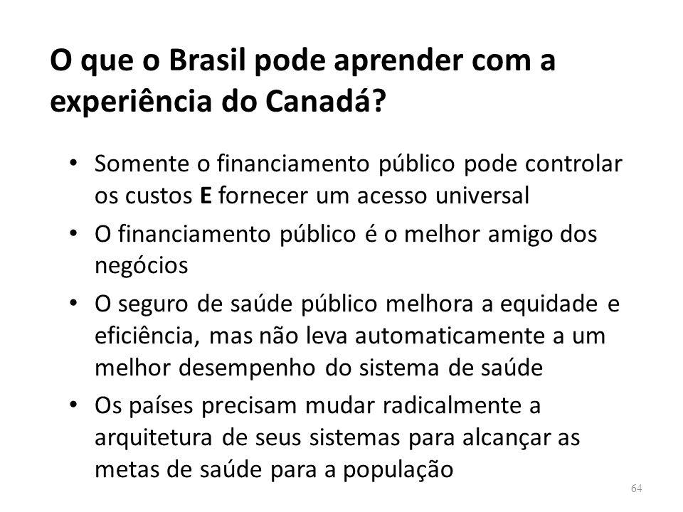 O que o Brasil pode aprender com a experiência do Canadá? Somente o financiamento público pode controlar os custos E fornecer um acesso universal O fi