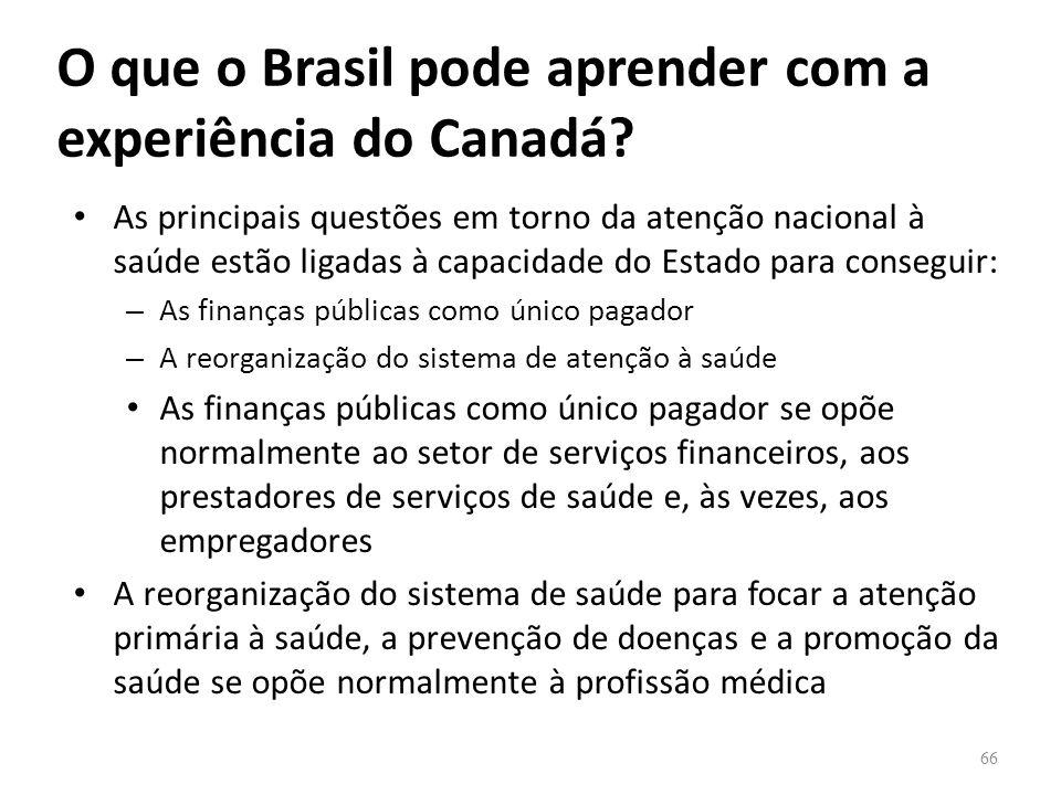 O que o Brasil pode aprender com a experiência do Canadá? As principais questões em torno da atenção nacional à saúde estão ligadas à capacidade do Es