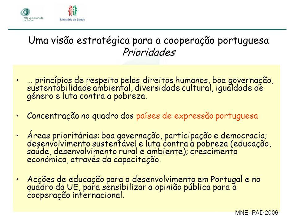 Uma visão estratégica para a cooperação portuguesa Prioridades … princípios de respeito pelos direitos humanos, boa governação, sustentabilidade ambie