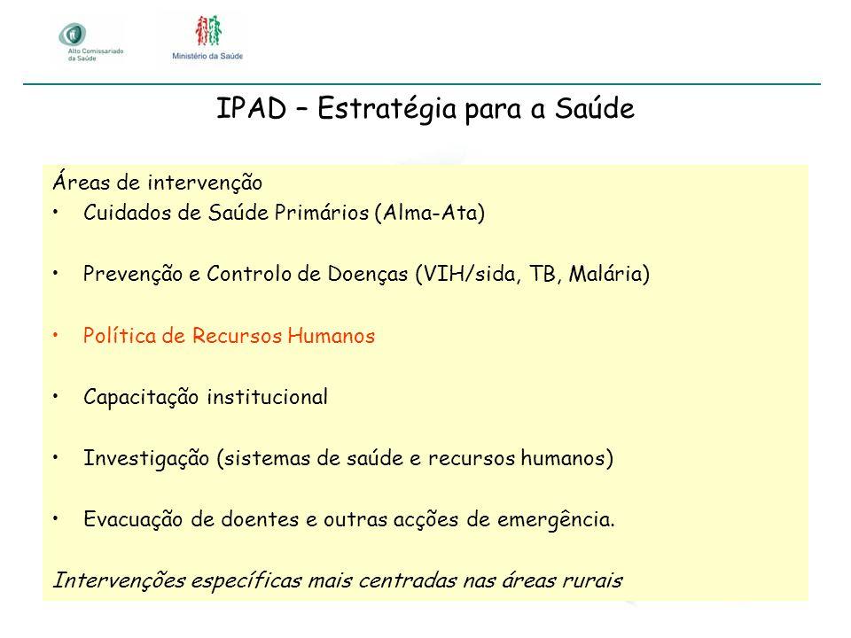 IPAD – Estratégia para a Saúde Áreas de intervenção Cuidados de Saúde Primários (Alma-Ata) Prevenção e Controlo de Doenças (VIH/sida, TB, Malária) Pol