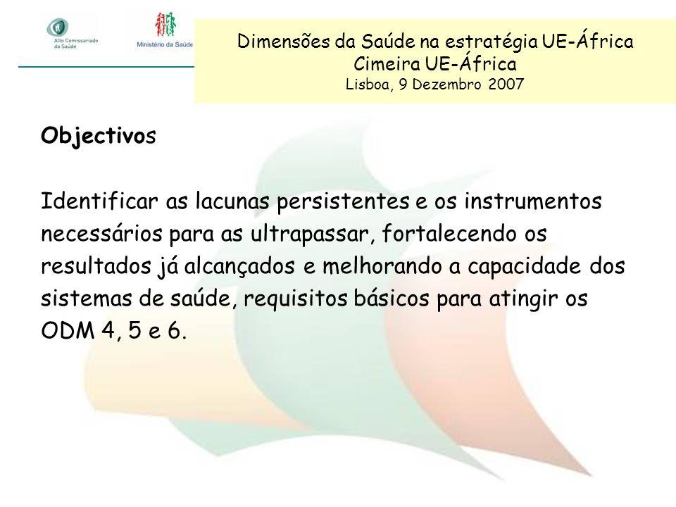 Dimensões da Saúde na estratégia UE-África Cimeira UE-África Lisboa, 9 Dezembro 2007 Objectivos Identificar as lacunas persistentes e os instrumentos