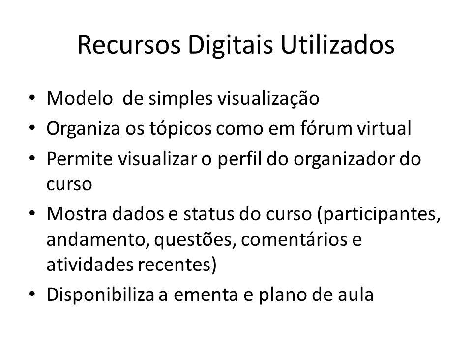 Recursos Digitais Utilizados Modelo de simples visualização Organiza os tópicos como em fórum virtual Permite visualizar o perfil do organizador do cu