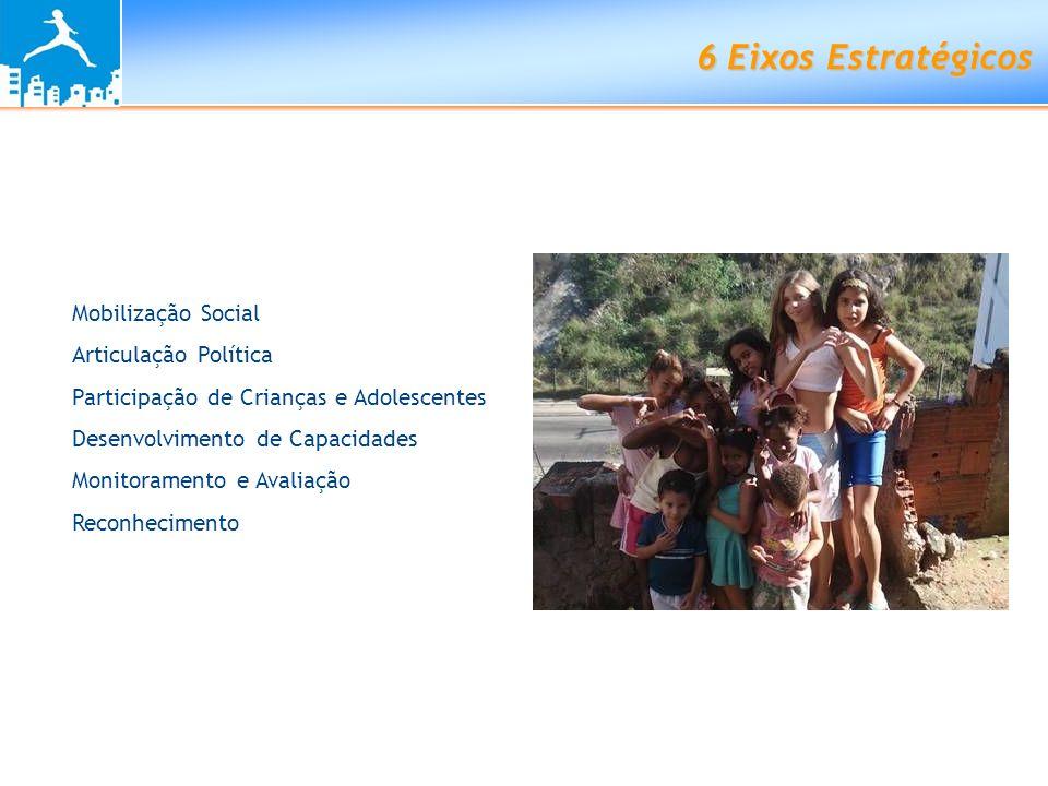 6 Eixos Estratégicos Mobilização Social Articulação Política Participação de Crianças e Adolescentes Desenvolvimento de Capacidades Monitoramento e Av