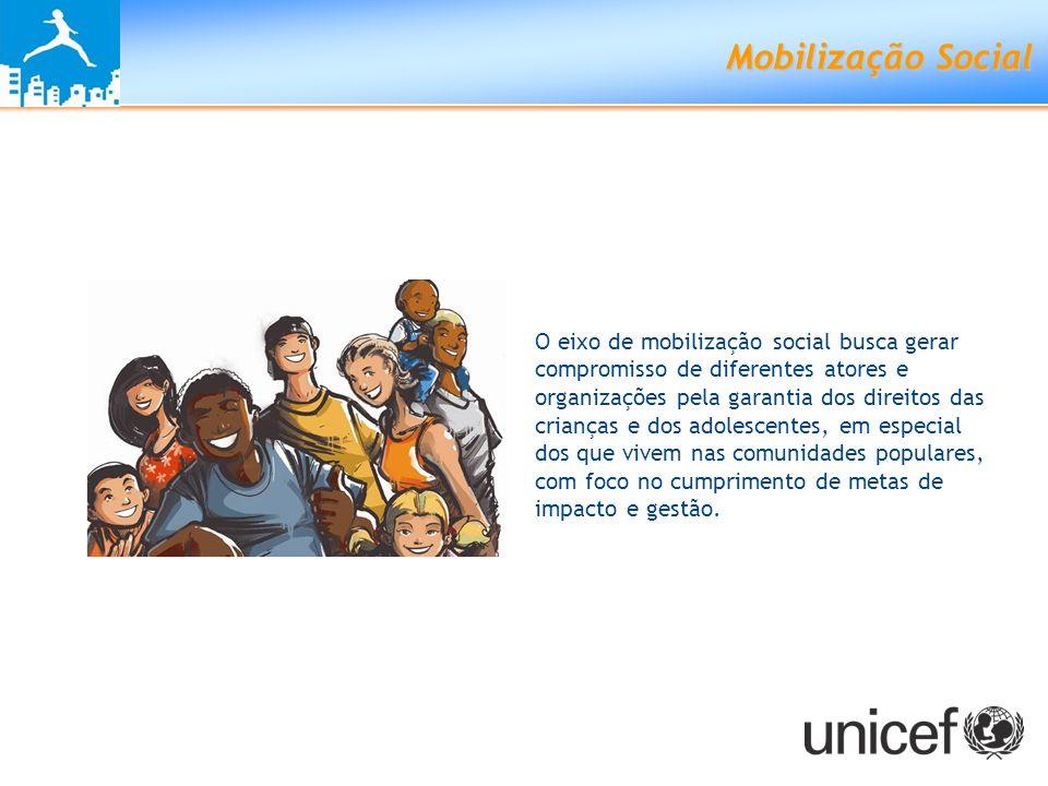 Mobilização Social O eixo de mobilização social busca gerar compromisso de diferentes atores e organizações pela garantia dos direitos das crianças e