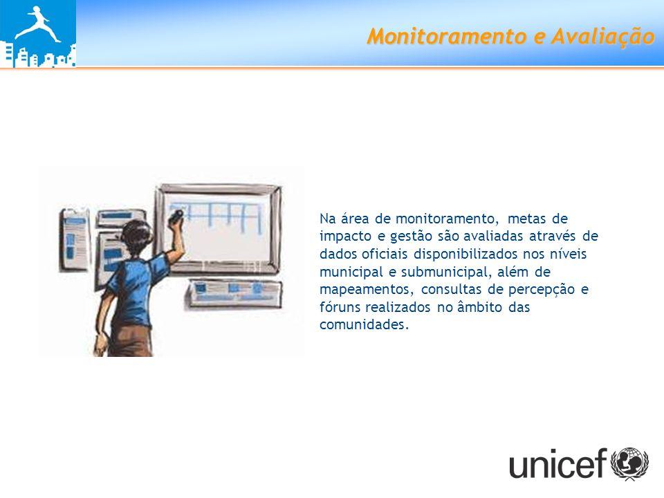 Monitoramento e Avaliação Na área de monitoramento, metas de impacto e gestão são avaliadas através de dados oficiais disponibilizados nos níveis muni