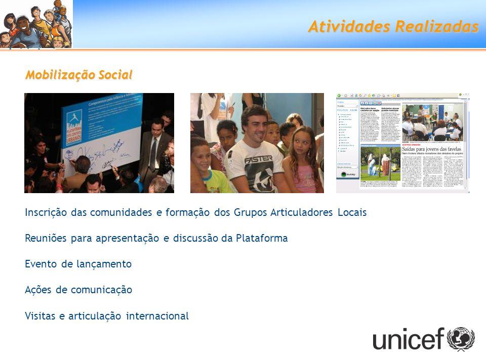 Atividades Realizadas Mobilização Social Inscrição das comunidades e formação dos Grupos Articuladores Locais Reuniões para apresentação e discussão d