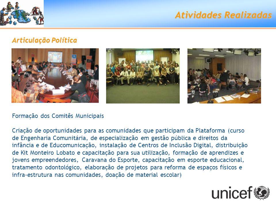 Articulação Política Atividades Realizadas Formação dos Comitês Municipais Criação de oportunidades para as comunidades que participam da Plataforma (