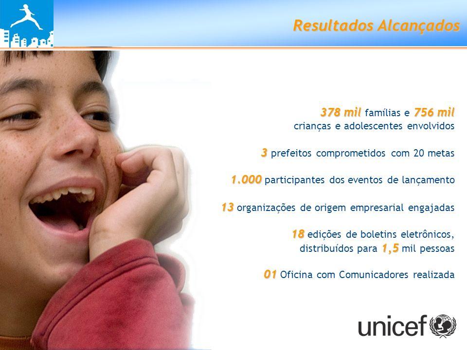 Resultados Alcançados 378 mil 756 mil 378 mil famílias e 756 mil crianças e adolescentes envolvidos 3 3 prefeitos comprometidos com 20 metas 1.000 1.0