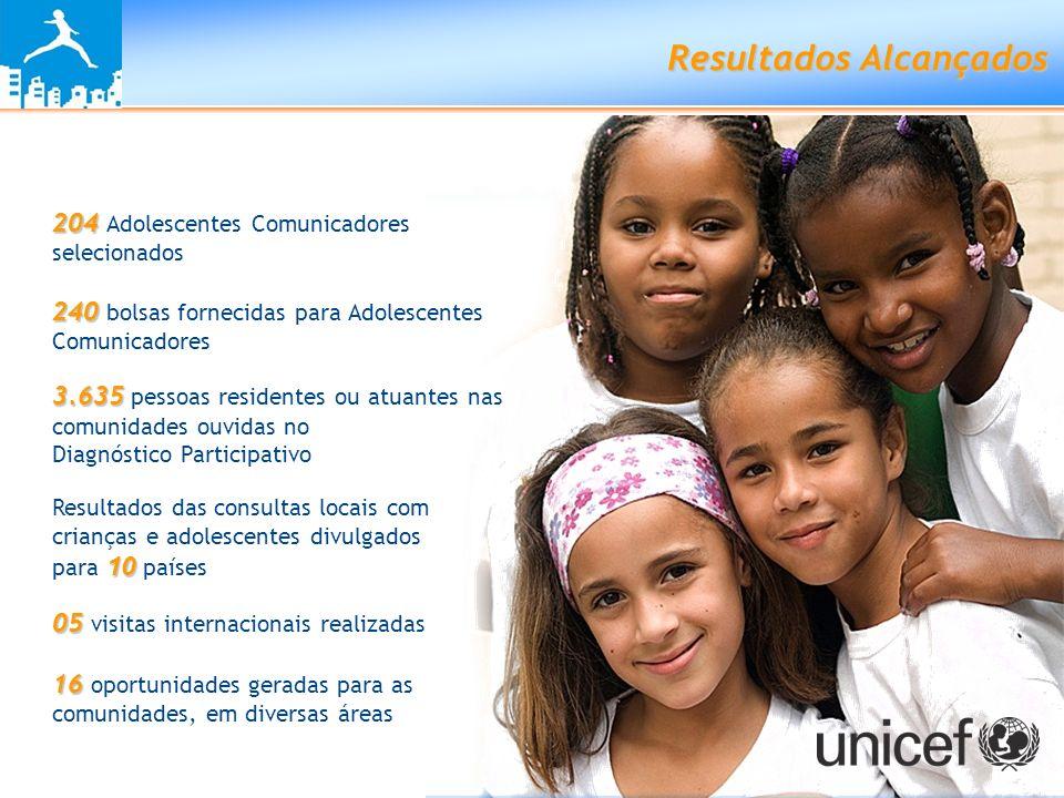 Resultados Alcançados 204 204 Adolescentes Comunicadores selecionados 240 240 bolsas fornecidas para Adolescentes Comunicadores 3.635 3.635 pessoas re