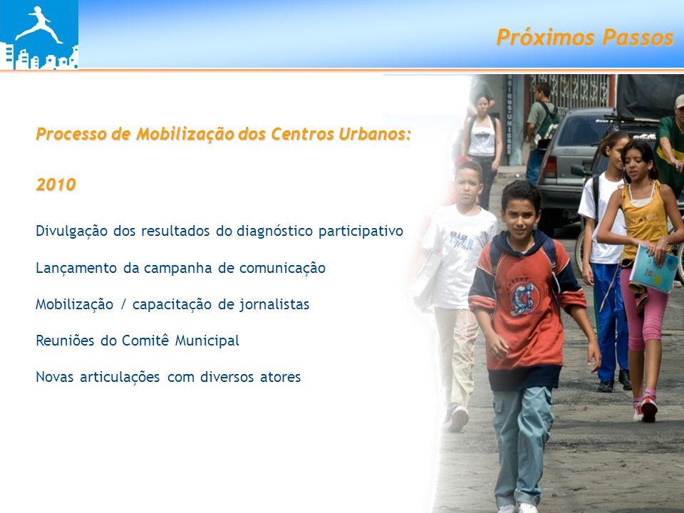Próximos Passos Processo de Mobilização dos Centros Urbanos: 2010 Divulgação dos resultados do diagnóstico participativo Lançamento da campanha de com