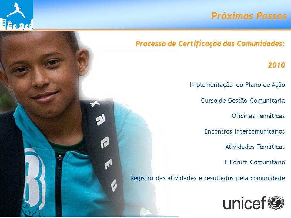 Próximos Passos Processo de Certificação das Comunidades: 2010 Implementação do Plano de Ação Curso de Gestão Comunitária Oficinas Temáticas Encontros