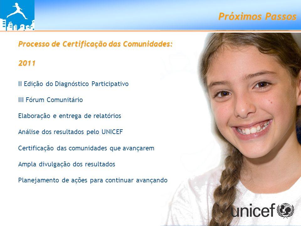 Próximos Passos Processo de Certificação das Comunidades: 2011 II Edição do Diagnóstico Participativo III Fórum Comunitário Elaboração e entrega de re