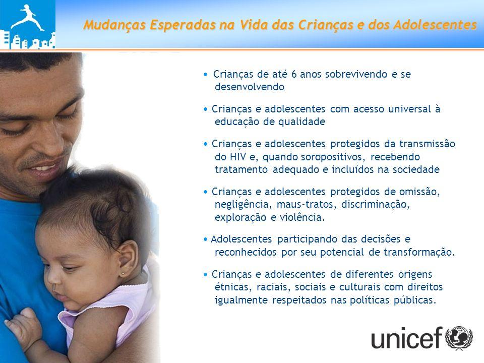 Mudanças Esperadas na Vida das Crianças e dos Adolescentes Crianças de até 6 anos sobrevivendo e se desenvolvendo Crianças e adolescentes com acesso u