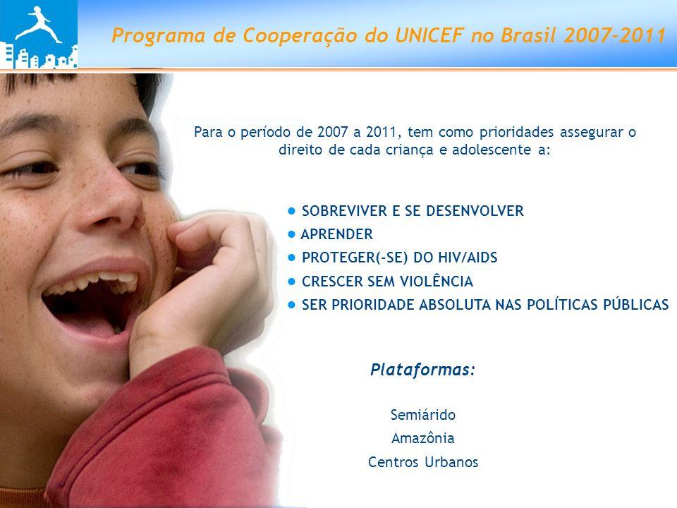 Programa de Cooperação do UNICEF no Brasil 2007-2011 Para o período de 2007 a 2011, tem como prioridades assegurar o direito de cada criança e adolesc