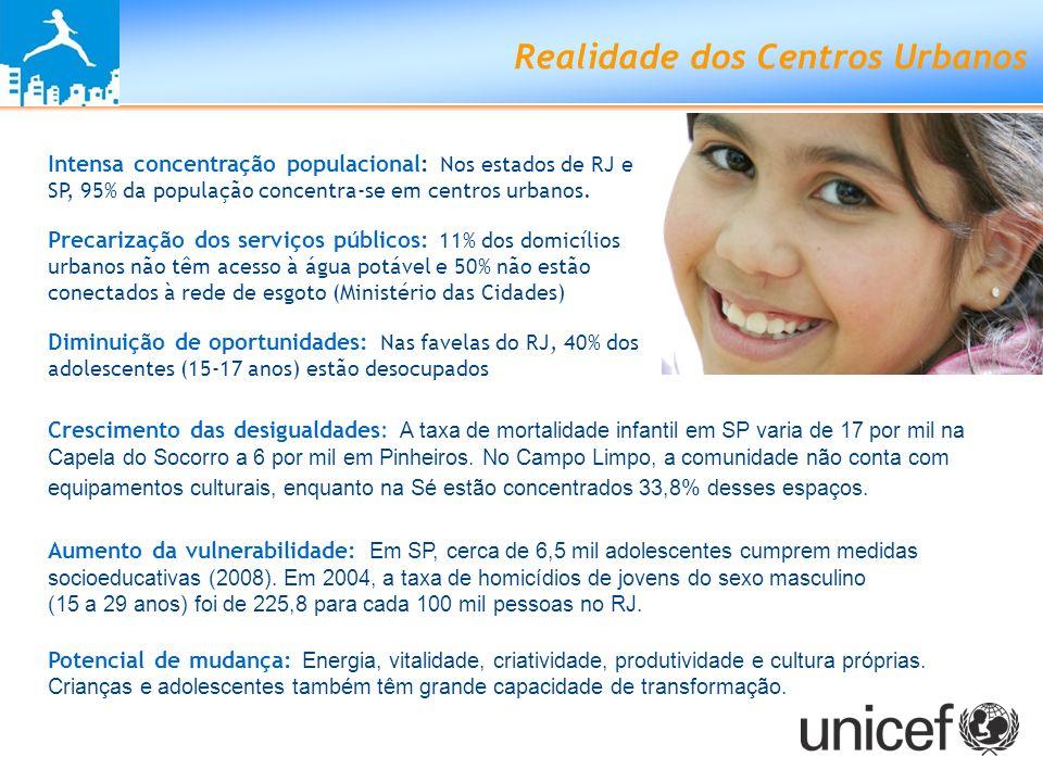 Realidade dos Centros Urbanos Intensa concentração populacional: Nos estados de RJ e SP, 95% da população concentra-se em centros urbanos. Precarizaçã
