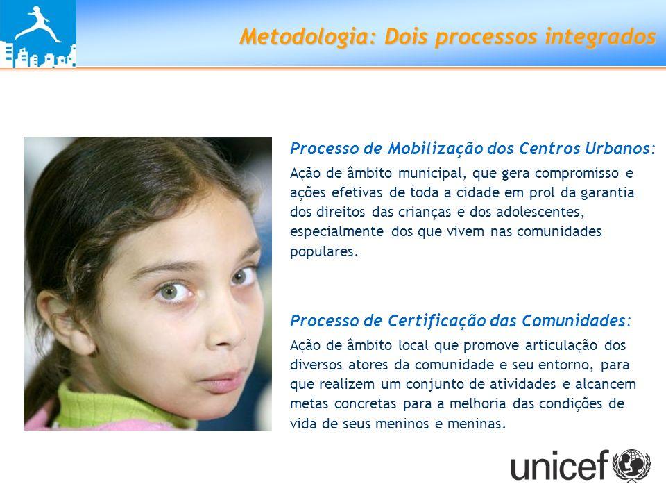 Metodologia: Dois processos integrados Processo de Mobilização dos Centros Urbanos: Ação de âmbito municipal, que gera compromisso e ações efetivas de