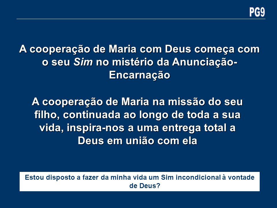A cooperação de Maria com Deus começa com o seu Sim no mistério da Anunciação- Encarnação Estou disposto a fazer da minha vida um Sim incondicional à