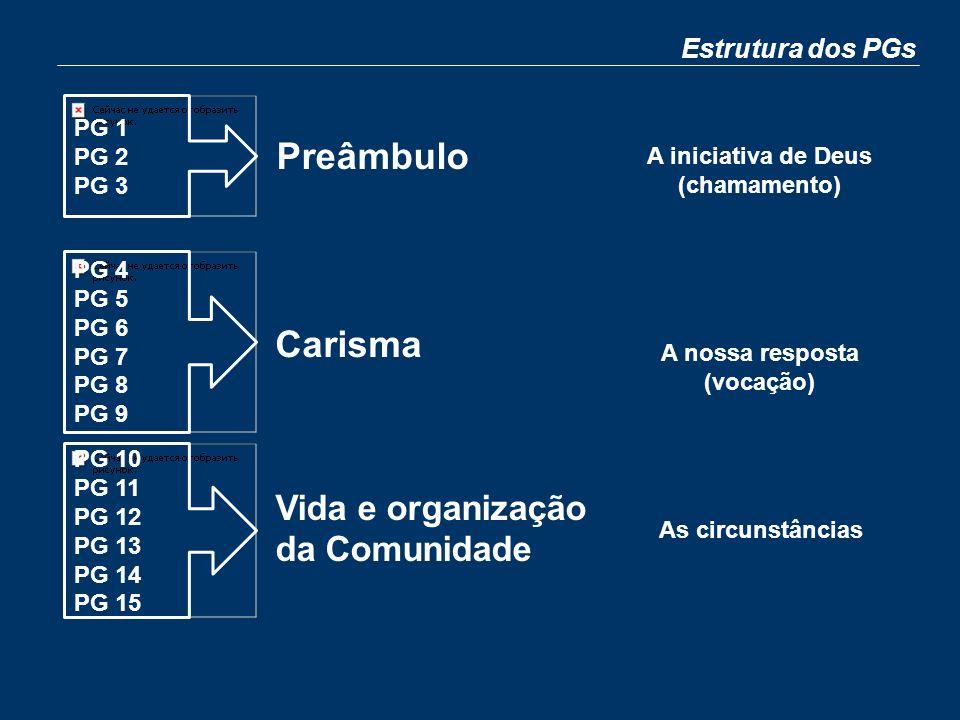 Estrutura dos PGs Carisma Preâmbulo Vida e organização da Comunidade PG 4 PG 5 PG 6 PG 7 PG 8 PG 9 PG 1 PG 2 PG 3 PG 10 PG 11 PG 12 PG 13 PG 14 PG 15