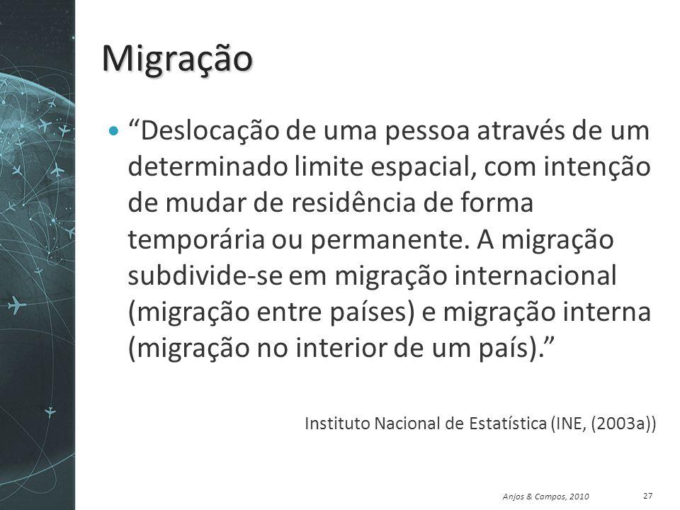 Anjos & Campos, 2010 Migração Deslocação de uma pessoa através de um determinado limite espacial, com intenção de mudar de residência de forma temporária ou permanente.