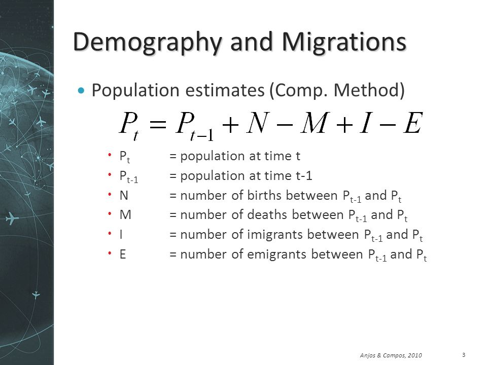 Anjos & Campos, 2010 Motivation Population Projections Need to elaborate social policies Importance of studies in migration flows More accurate demographic forecasts Lack of information of migration flows New approaches based on Agent-Based Computational Demography (ABCD) bottom-up approach (Billari et al.