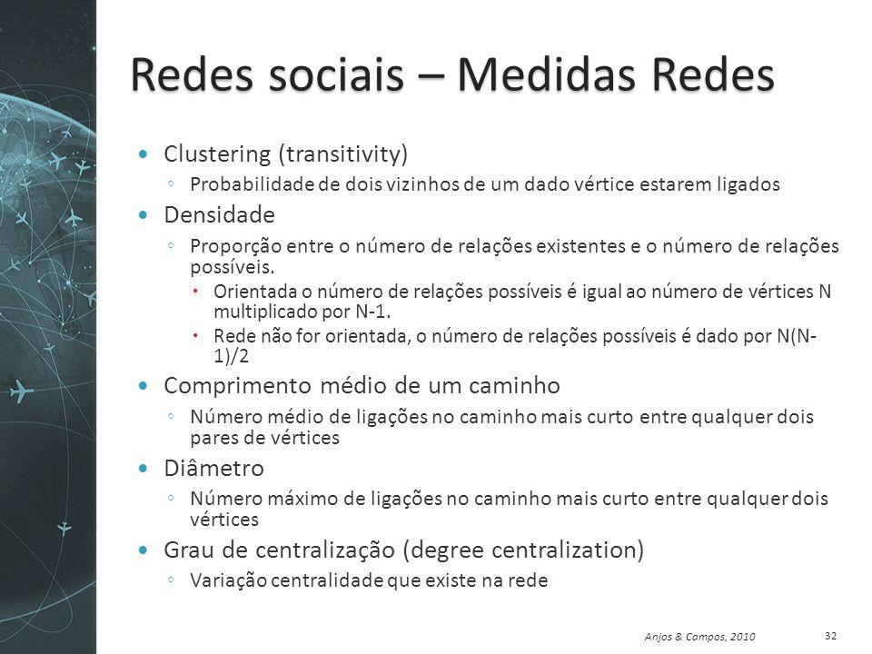 Anjos & Campos, 2010 Redes sociais – Medidas Redes Clustering (transitivity) Probabilidade de dois vizinhos de um dado vértice estarem ligados Densidade Proporção entre o número de relações existentes e o número de relações possíveis.