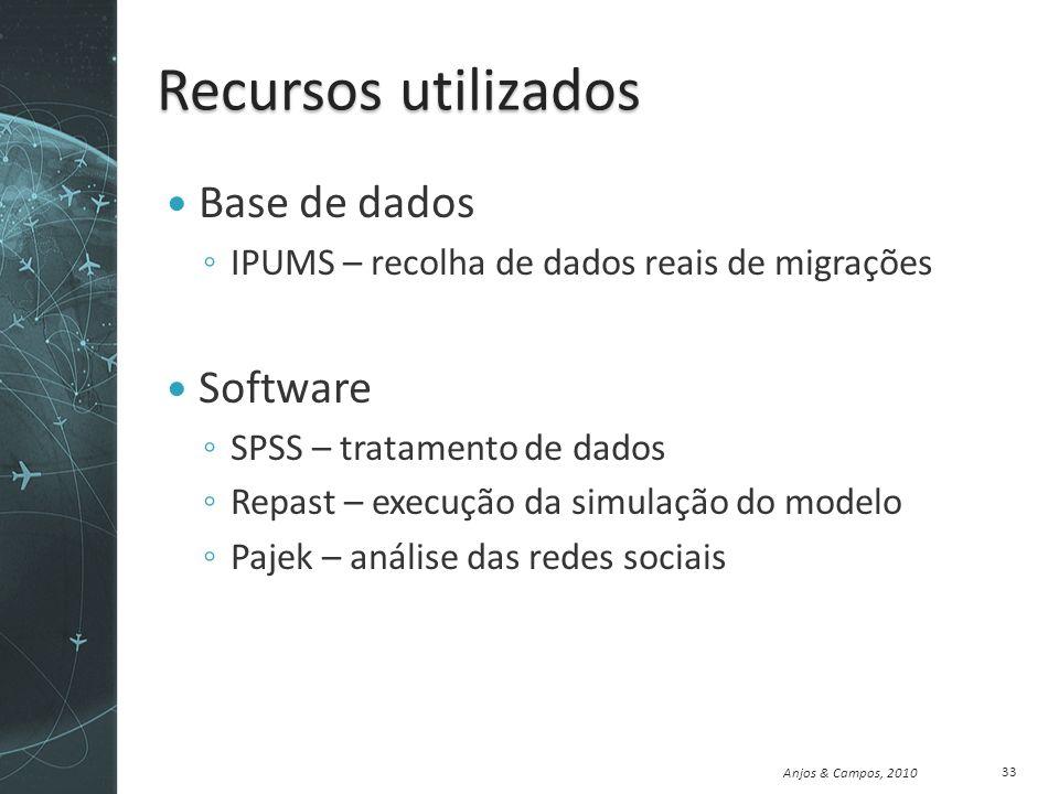 Anjos & Campos, 2010 Recursos utilizados Base de dados IPUMS – recolha de dados reais de migrações Software SPSS – tratamento de dados Repast – execução da simulação do modelo Pajek – análise das redes sociais 33