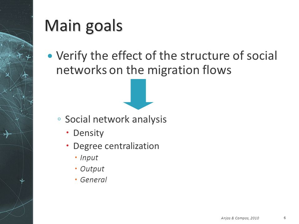 Anjos & Campos, 2010 Social Networks Relationships and individuals Agents or actors – vertices Graph theory Organized within a society Well defined structure (or not?) A set of units Social Economic Cultural Links between individuals Oriented – arcs Directed transmission of something (goods, services,information).