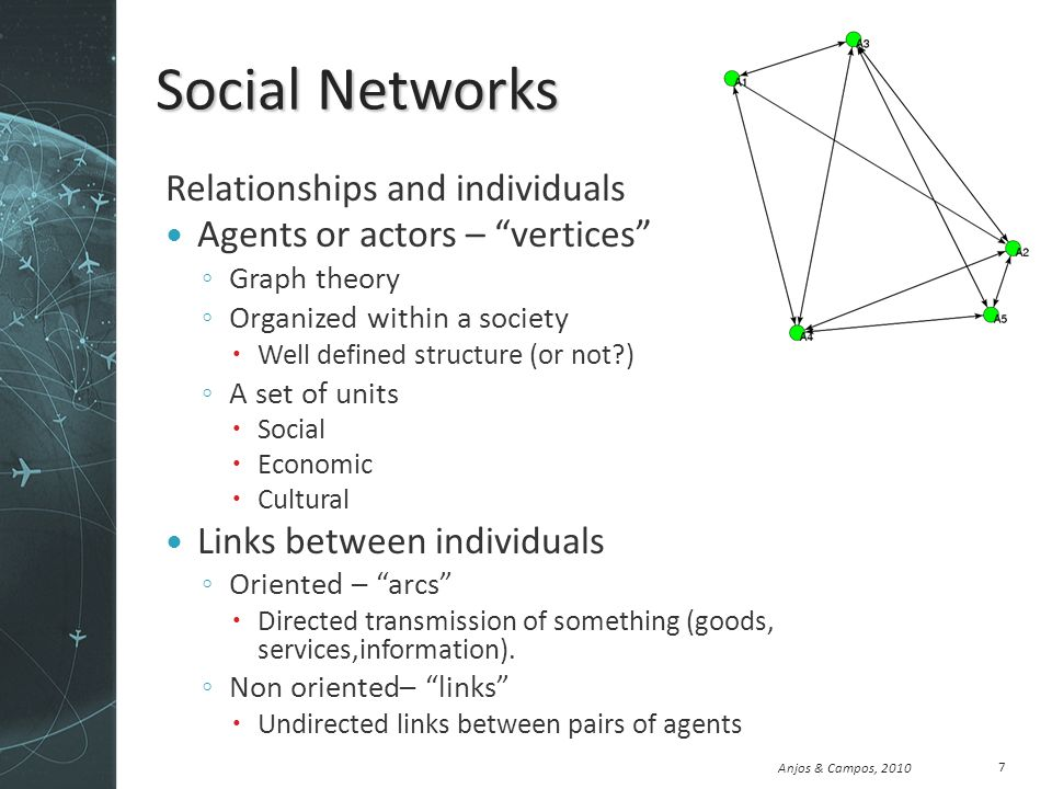 Anjos & Campos, 2010 Social Networks Relationships and individuals Agents or actors – vertices Graph theory Organized within a society Well defined st