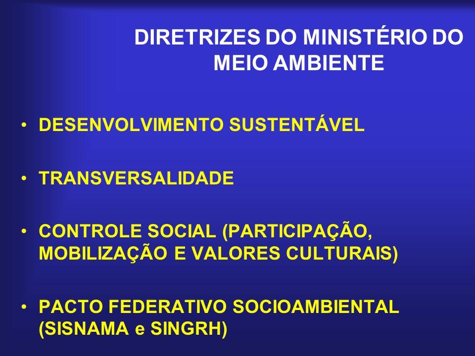 DIRETRIZES DO MINISTÉRIO DO MEIO AMBIENTE DESENVOLVIMENTO SUSTENTÁVEL TRANSVERSALIDADE CONTROLE SOCIAL (PARTICIPAÇÃO, MOBILIZAÇÃO E VALORES CULTURAIS)