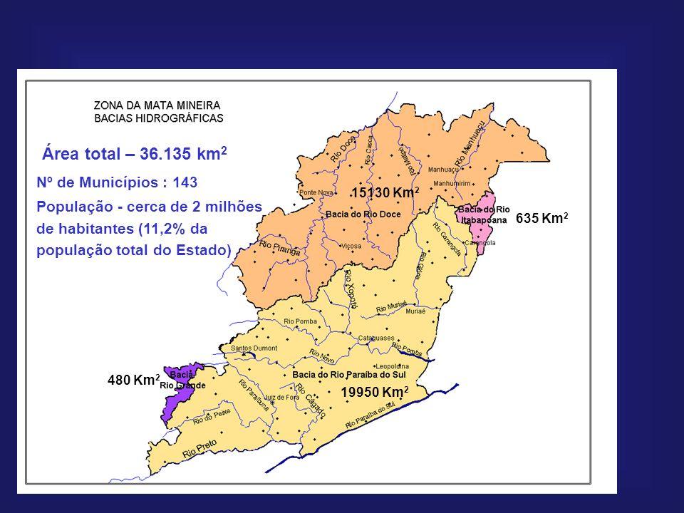 15130 Km 2 19950 Km 2 635 Km 2 480 Km 2 Área total – 36.135 km 2 Nº de Municípios : 143 População - cerca de 2 milhões de habitantes (11,2% da populaç