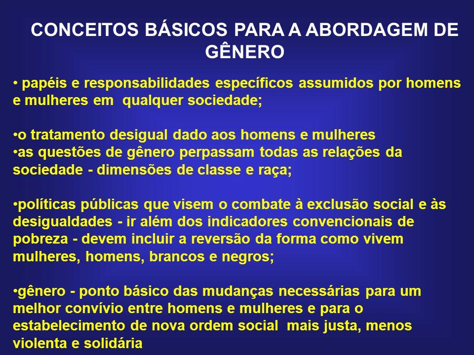 CONCEITOS BÁSICOS PARA A ABORDAGEM DE GÊNERO papéis e responsabilidades específicos assumidos por homens e mulheres em qualquer sociedade; o tratament