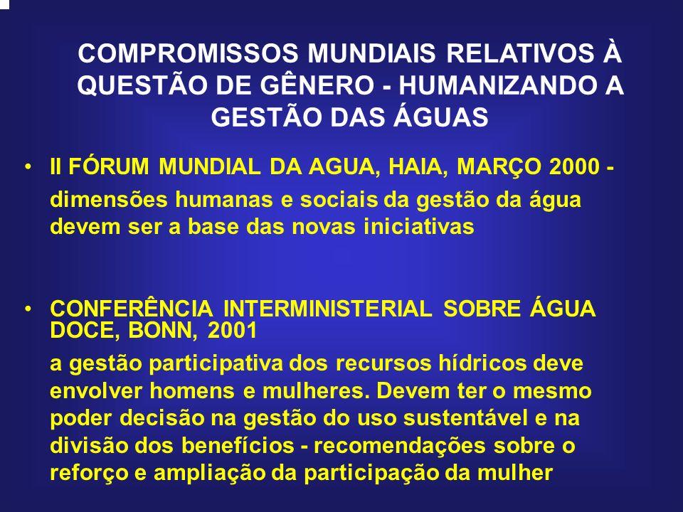 II FÓRUM MUNDIAL DA AGUA, HAIA, MARÇO 2000 - dimensões humanas e sociais da gestão da água devem ser a base das novas iniciativas CONFERÊNCIA INTERMIN