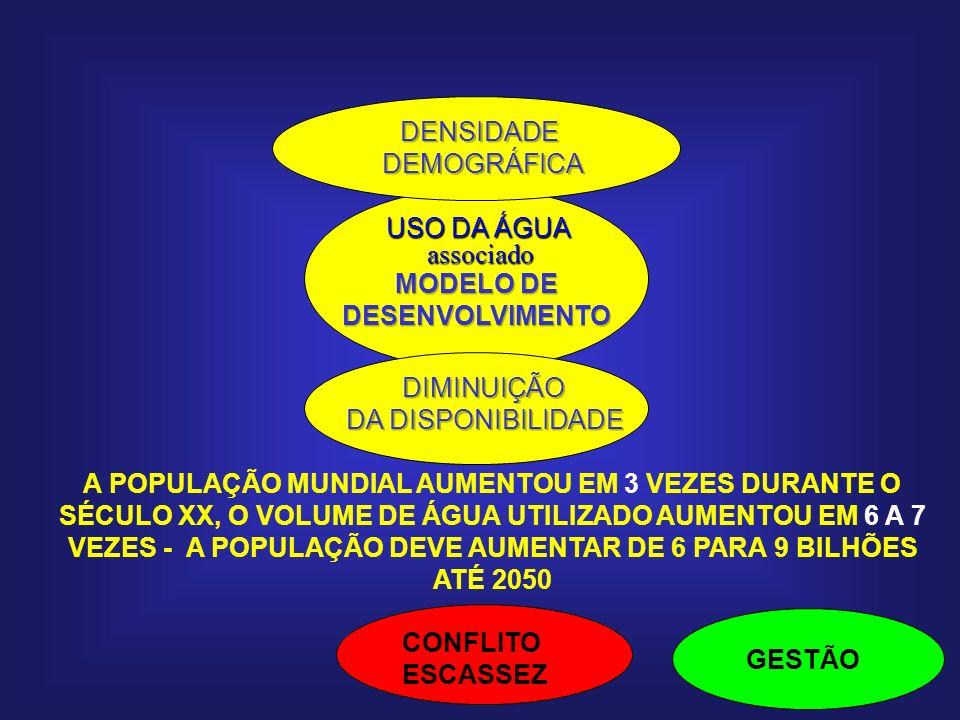 CONFLITO ESCASSEZ USO DA ÁGUA associado A POPULAÇÃO MUNDIAL AUMENTOU EM 3 VEZES DURANTE O SÉCULO XX, O VOLUME DE ÁGUA UTILIZADO AUMENTOU EM 6 A 7 VEZE