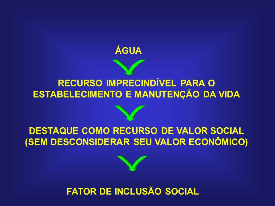ÁGUA RECURSO IMPRECINDÍVEL PARA O ESTABELECIMENTO E MANUTENÇÃO DA VIDA DESTAQUE COMO RECURSO DE VALOR SOCIAL (SEM DESCONSIDERAR SEU VALOR ECONÔMICO) F