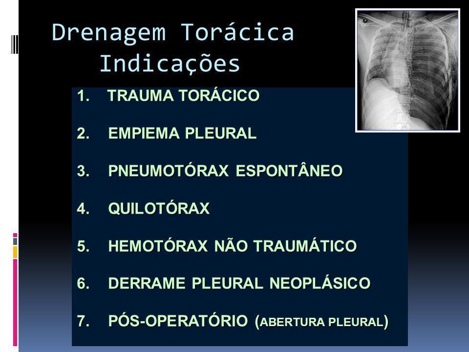 Drenagem Torácica Indicações 1. TRAUMA TORÁCICO 2.EMPIEMA PLEURAL 3.PNEUMOTÓRAX ESPONTÂNEO 4.QUILOTÓRAX 5.HEMOTÓRAX NÃO TRAUMÁTICO 6.DERRAME PLEURAL N